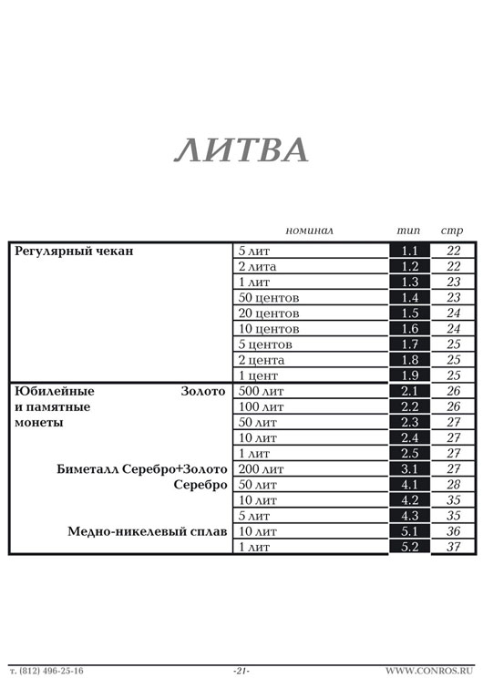 каталог монет литвы