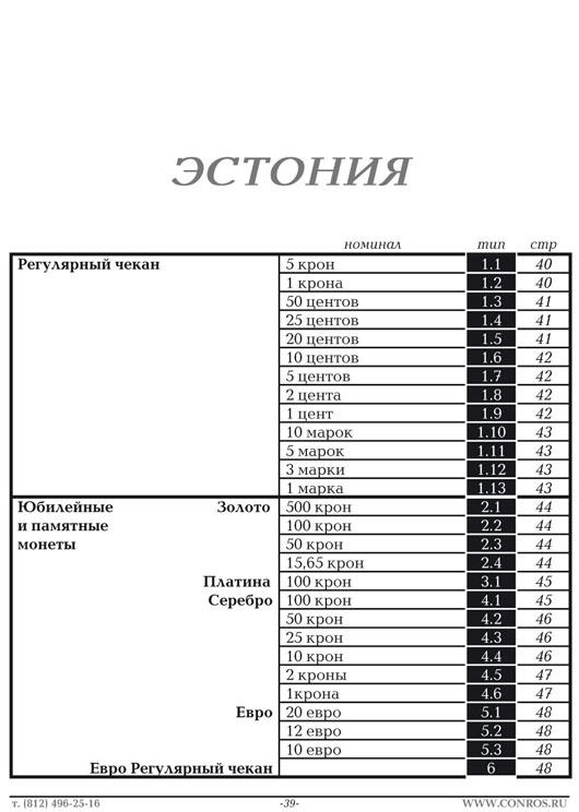 каталог монет эстонии