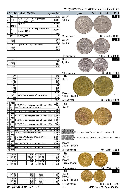 Каталог старинных монет с ценами и фото